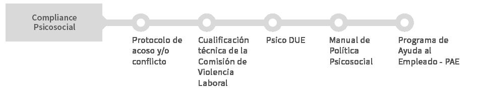 metro_compliance psicosocial 3